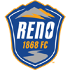 логотип команды Рено 1868
