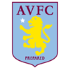 логотип команды Астон Вилла