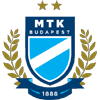 ФК Будапешт