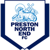 логотип команды Престон Норт Энд